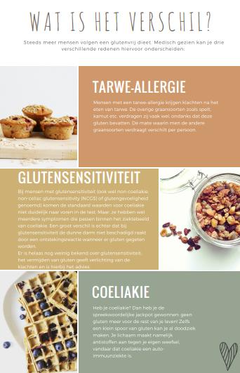 Inkijkexemplaar Handboek Coeliakie en glutenvrij eten